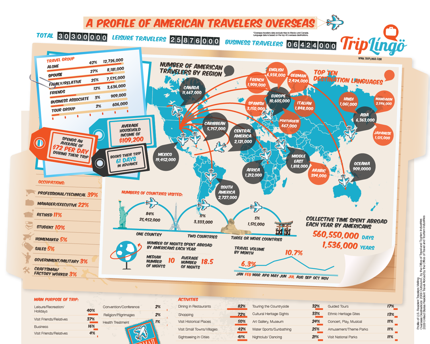 Infographic  Define Infographic at Dictionarycom